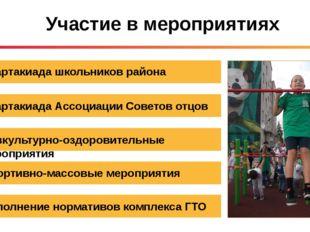 Спартакиада школьников района Спартакиада Ассоциации Советов отцов Физкультур