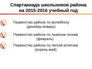 Спартакиада школьников района на 2015-2016 учебный год Первенство района по в