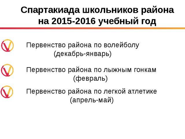Спартакиада школьников района на 2015-2016 учебный год Первенство района по в...