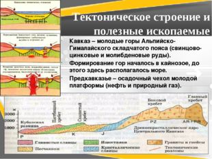 Тектоническое строение и полезные ископаемые Кавказ – молодые горы Альпийско-