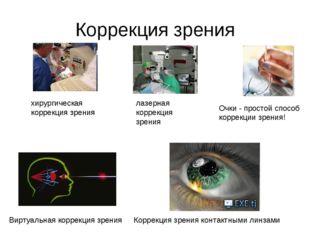 Коррекция зрения хирургическая коррекция зрения Виртуальная коррекция зрения