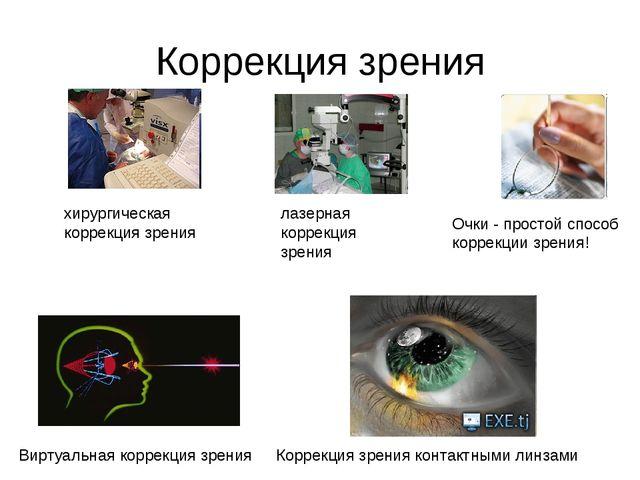 Коррекция зрения хирургическая коррекция зрения Виртуальная коррекция зрения...