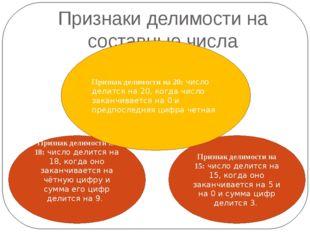 Признаки делимости на составные числа Признак делимости на 15: число делится