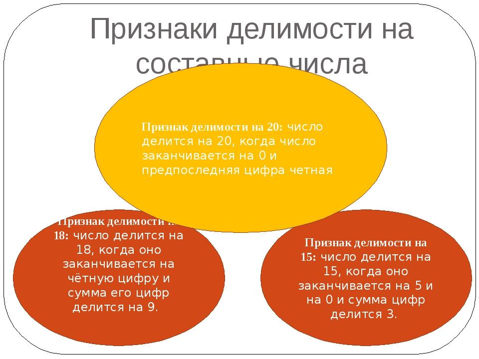 Признаки делимости на составные числа Признак делимости на 15: число делится...