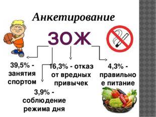 ЗОЖ 39,5% - занятия спортом 16,3% - отказ от вредных привычек 4,3% - правильн