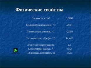 Физические свойства   Плотность, кг/м³0,0898 Температура плавления, °С-25