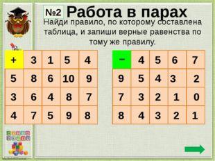 Выполни действия ТПО №4 8 8 +2 -6 +5 -7 +6 10 4 9 2 50 90 +40 -60 +50 -20 +30