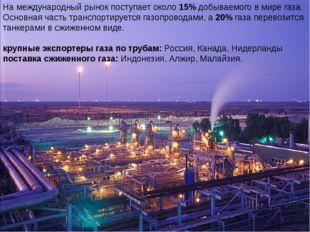 На международный рынок поступает около 15% добываемого в мире газа. Основная