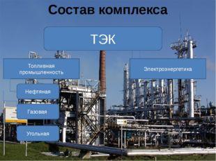 Состав комплекса Электроэнергетика Топливная промышленность Нефтяная Угольна