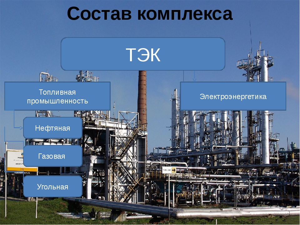 Состав комплекса Электроэнергетика Топливная промышленность Нефтяная Угольна...