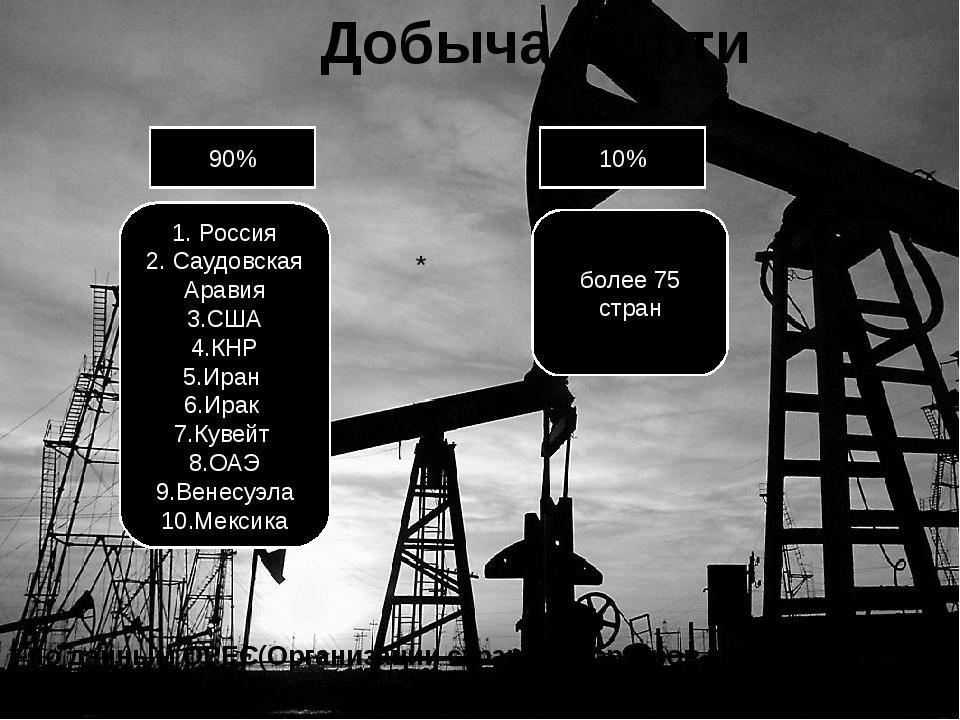 Добыча нефти * *-по данным OPEC(Организации стран-экспортеров нефти) 90% 10%...