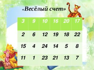 «Весёлый счет» 3 9 10 16 20 17 2 6 12 19 18 22 15 4 24 14 5 8 11 1 23 21 13 7