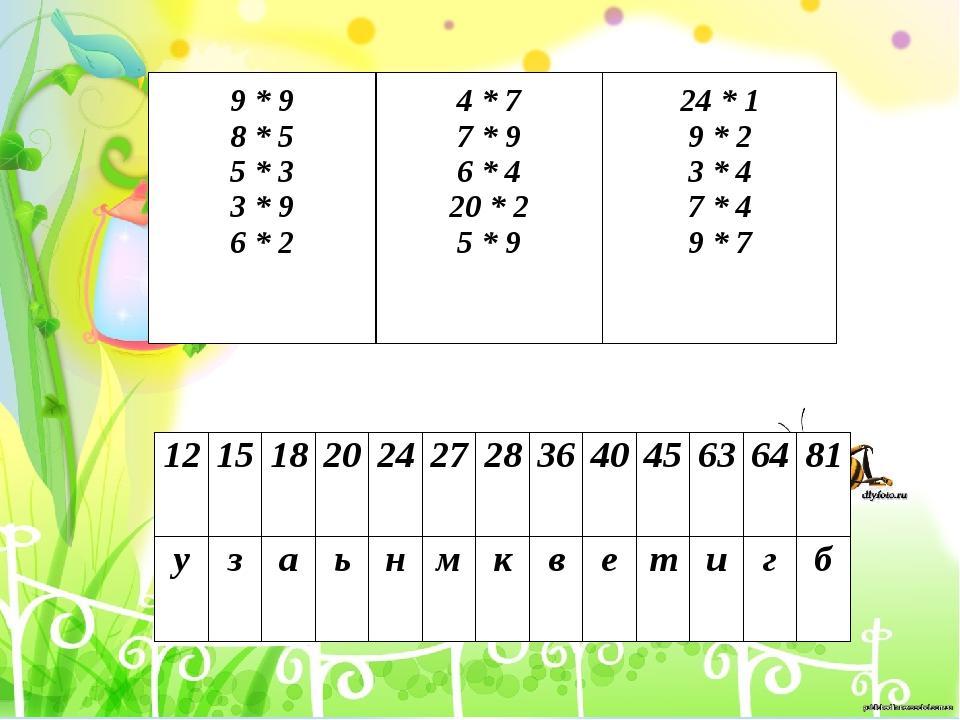 9 * 9 8 * 5 5 * 3 3 * 9 6 * 2 4 * 7 7 * 9 6*4 20 * 2 5 * 9 24 * 1 9 * 2 3 *...