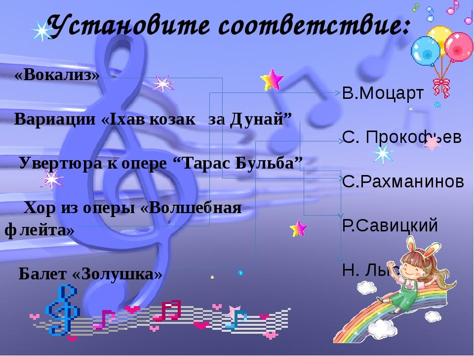 """Установите соответствие: «Вокализ» Вариации «Іхав козак за Дунай"""" Увертюра к..."""