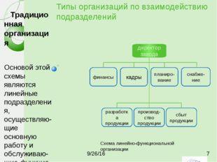 Типы организаций по взаимодействию подразделений Традиционная организация Осн