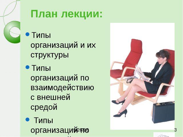 План лекции: Типы организаций и их структуры Типы организаций по взаимодейств...