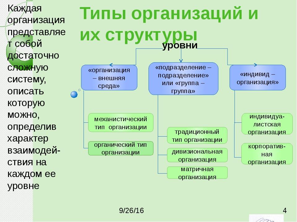 Типы организаций и их структуры Каждая организация представляет собой достато...