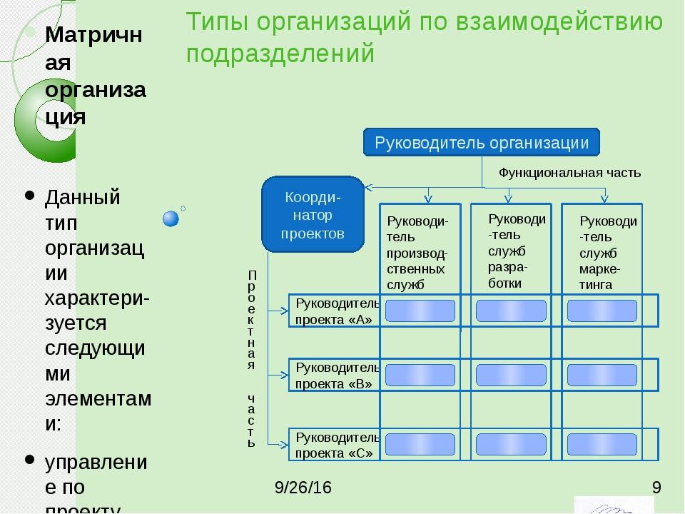 Типы организаций по взаимодействию подразделений Матричная организация Данный...