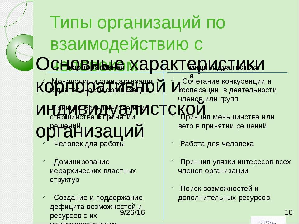 Типы организаций по взаимодействию с человеком Основные характеристики корпор...