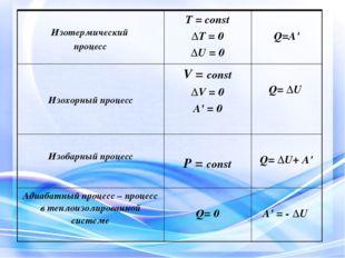 Изотермический процесс Т =const ΔT = 0 ΔU = 0 Q=A' Изохорный процесс V =cons