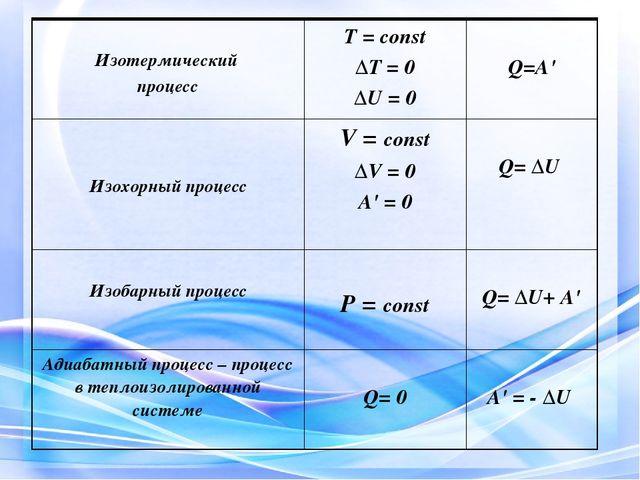 Изотермический процесс Т =const ΔT = 0 ΔU = 0 Q=A' Изохорный процесс V =cons...