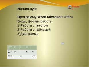 Используя: Программу Word Microsoft Office Виды, формы работы 1)Работа с текс