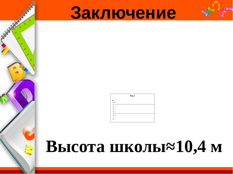 Заключение Высота школы≈10,4 м