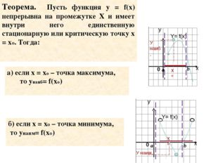а) если х = хо – точка максимума, то унаиб= f(xo) Теорема. Пусть функция у =
