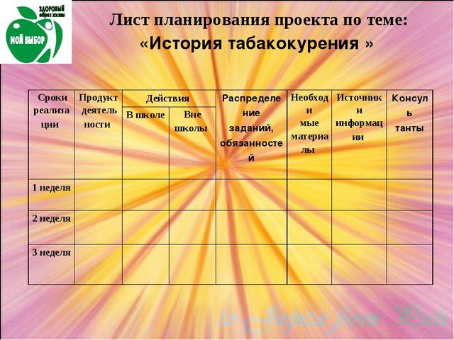 Лист планирования проекта по теме: «История табакокурения »...