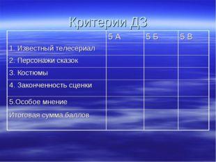 Критерии ДЗ 5 А5 Б5 В 1. Известный телесериал 2. Персонажи сказок 3.