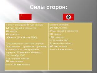 Силы сторон: к началу операции547 тыс.человек 2,2 тыс.орудий и минометов 400т