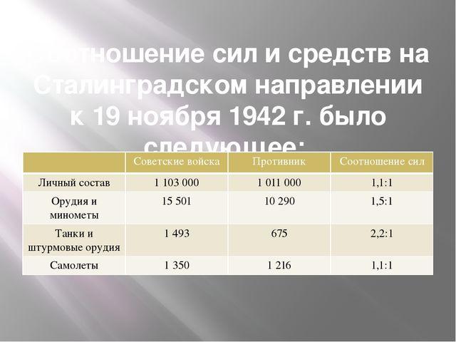 Соотношение сил и средств на Сталинградском направлении к 19 ноября 1942 г. б...