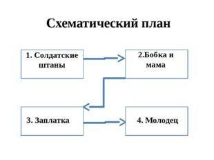 Схематический план 11. 1. Солдатские штаны 11. 2.Бобка и мама 11. 3. Заплатк
