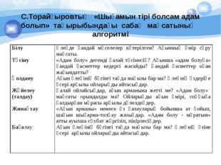 С.Торайғыровтың «Шығамын тірі болсам адам болып» тақырыбындағы сабақ мақсаты