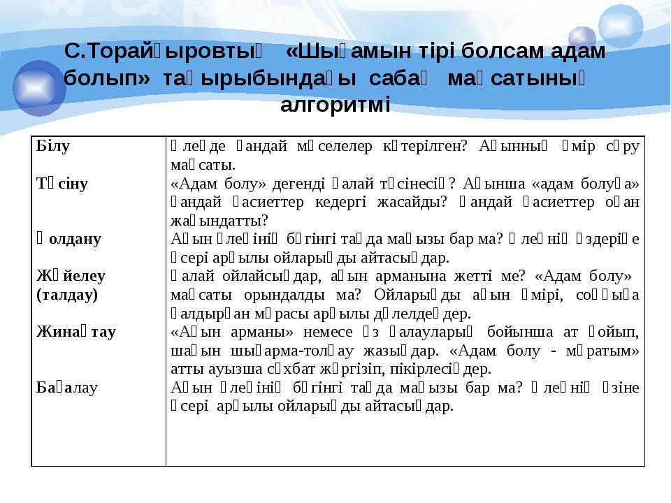 С.Торайғыровтың «Шығамын тірі болсам адам болып» тақырыбындағы сабақ мақсаты...
