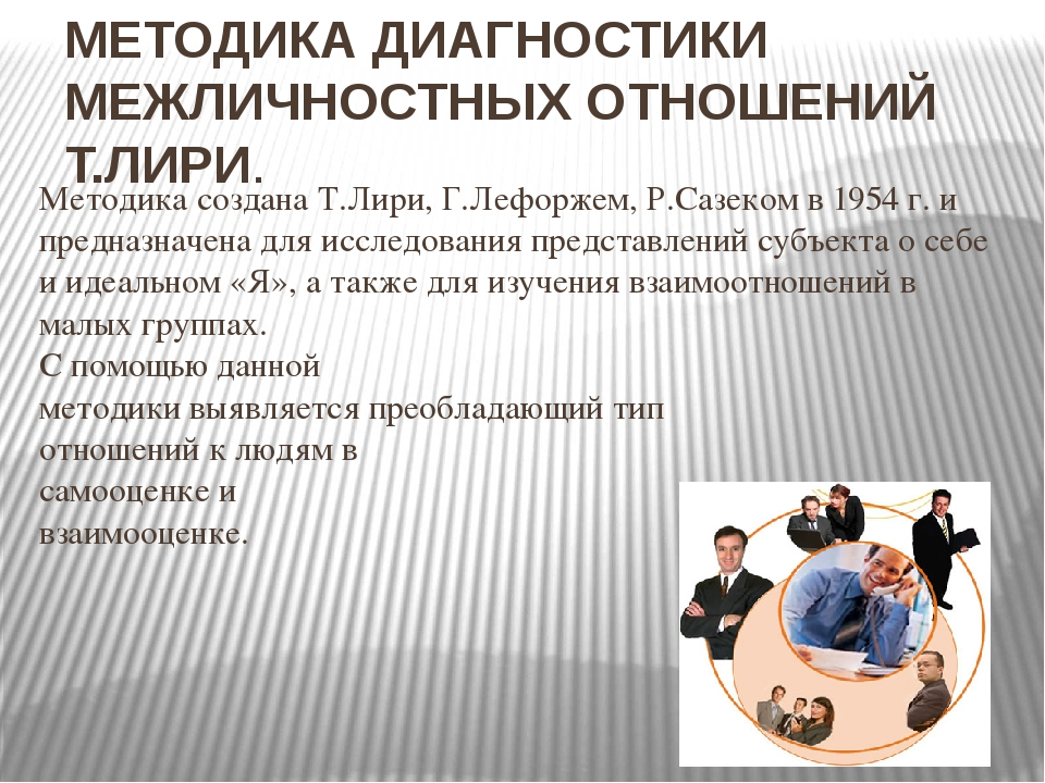 Методика создана Т.Лири, Г.Лефоржем, Р.Сазеком в 1954 г. и предназначена для...