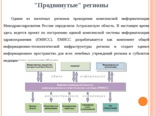 """""""Продвинутые"""" регионы Одним из пилотных регионов проведения комплексной инфор"""