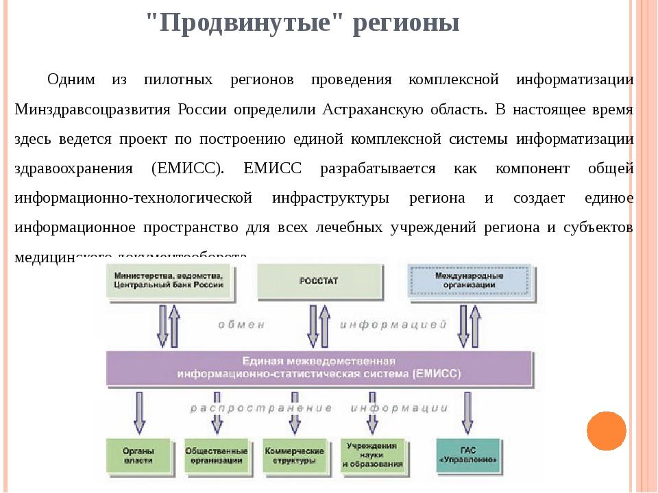 """""""Продвинутые"""" регионы Одним из пилотных регионов проведения комплексной инфор..."""