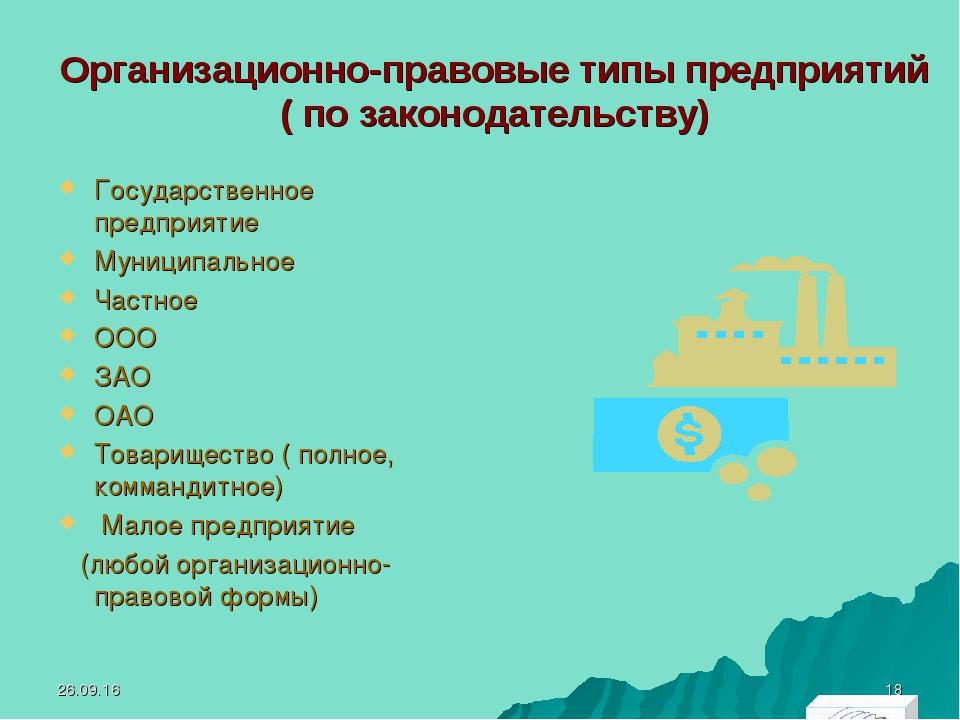 Организационно-правовые типы предприятий ( по законодательству) Государственн...