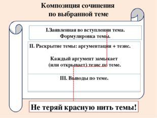 Композиция сочинения по выбранной теме I.Заявленная во вступлении тема. Форму