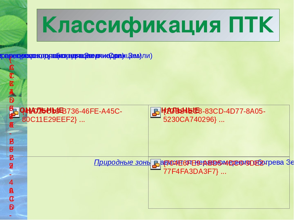 Классификация ПТК