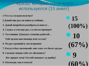 Фразы, которые чаще всего используются (15 анкет) 1.Что ты сегодня получил? 2