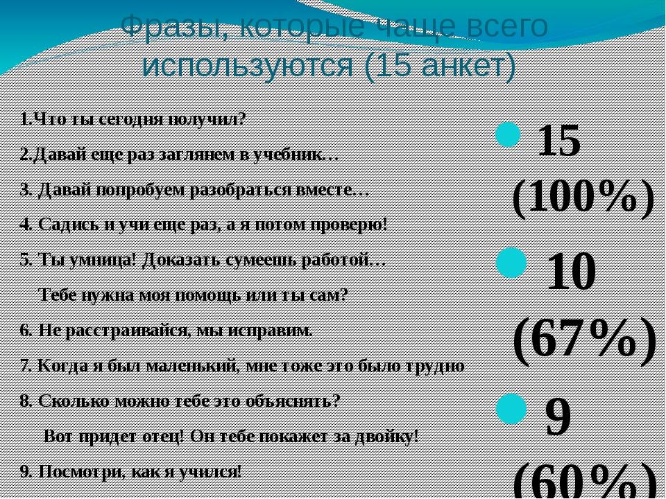 Фразы, которые чаще всего используются (15 анкет) 1.Что ты сегодня получил? 2...