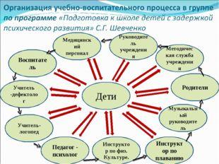 Дети Воспитатель Учитель -дефектолог Педагог - психолог Учитель- логопед Инст