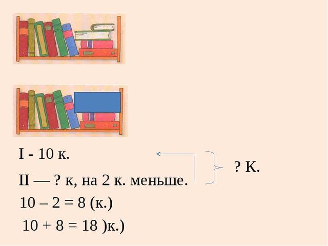 I - 10 к. II — ? к, на 2 к. меньше. 10 – 2 = 8 (к.) ? К. 10 + 8 = 18 )к.)