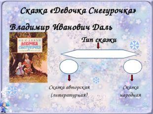 Сказка «Девочка Снегурочка» Владимир Иванович Даль Тип сказки Сказка авторск