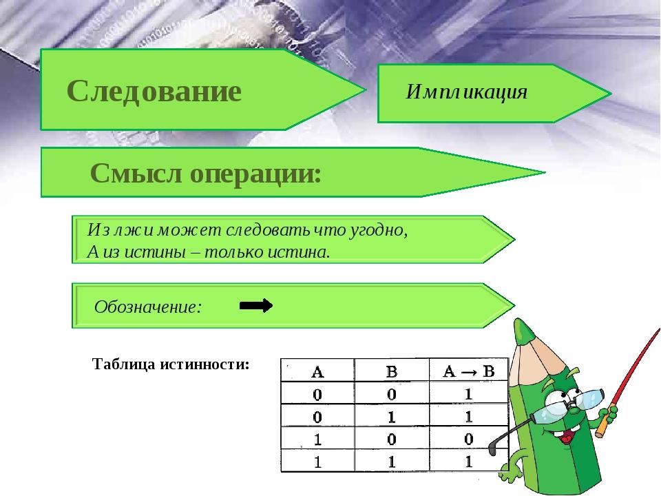 Таблица истинности: Смысл операции: Из лжи может следовать что угодно, А из и...