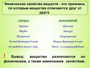 Физические свойства веществ - это признаки, по которым вещества отличаются д