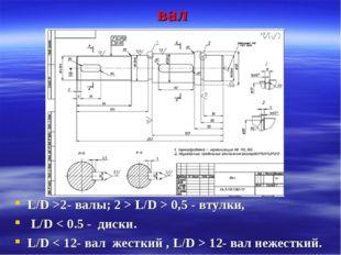вал L/D >2- валы; 2 > L/D > 0,5 - втулки, L/D < 0.5 - диски. L/D < 12- вал ж