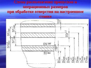 Схема расположения припусков и операционных размеров при обработке отверстия